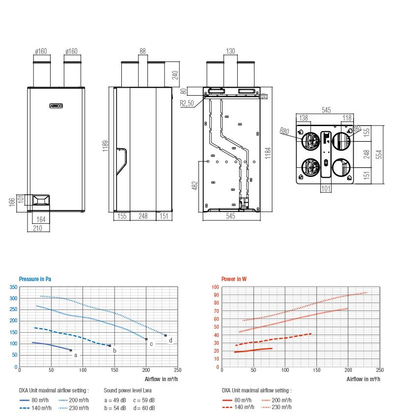 schematic DXA Aereco